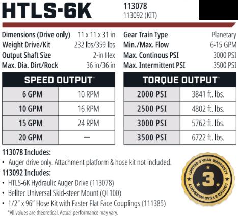 Belltec HTLS-6k Hydraulic Auger Drive