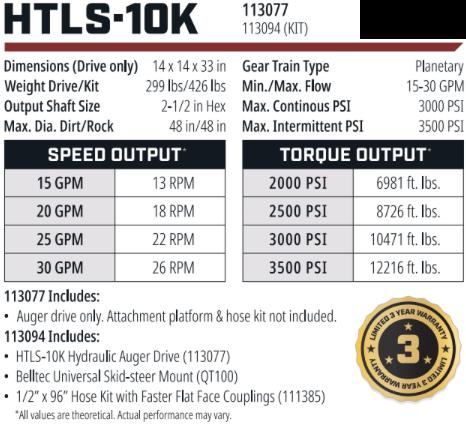 Belltec HTLS-10k Hydraulic Auger Drive
