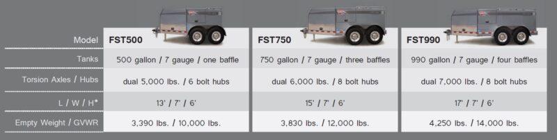Thunder-Creek-FST-Fuel-Trailers