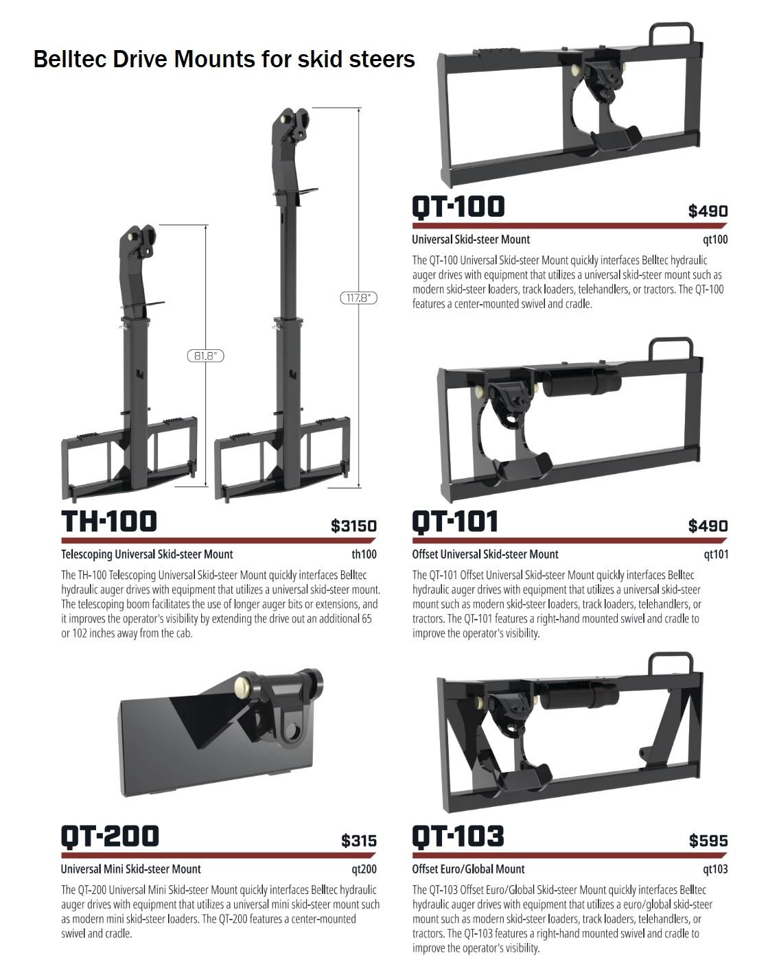 Belltec-skid-steer-auger-drive-mounts-1